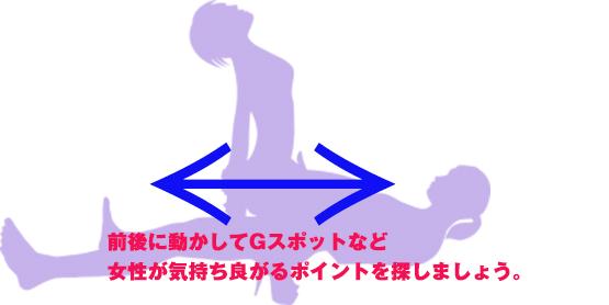 前後に動かす騎乗位の図解
